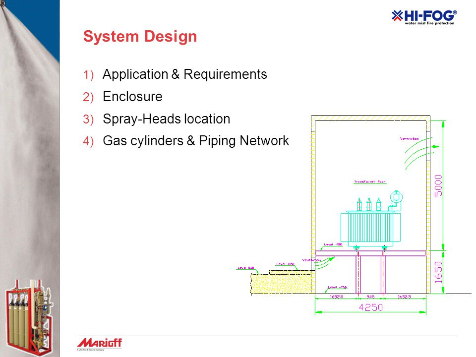 System Design Application & Requirements Enclosure