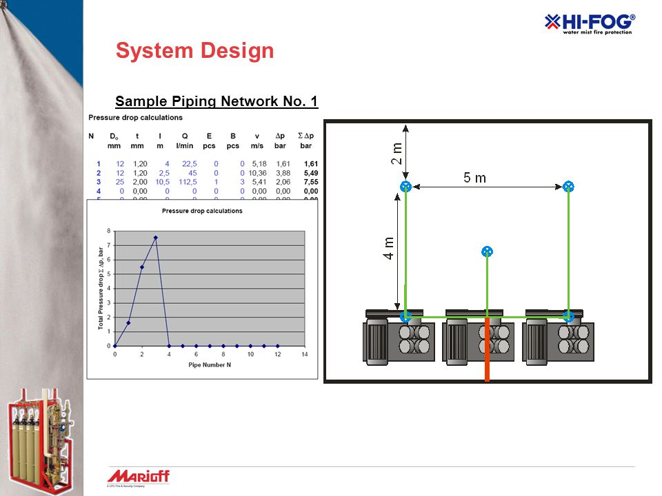 System Design Sample Piping Network No. 1