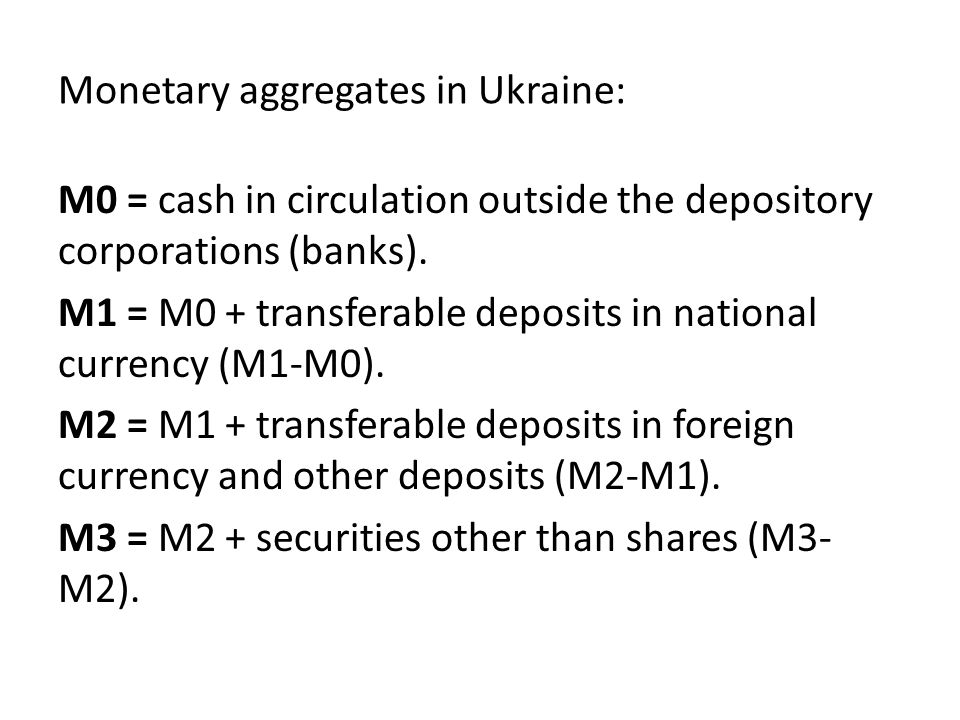 Monetary aggregates in Ukraine: