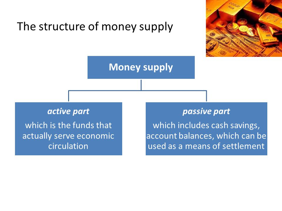 The structure of money supply