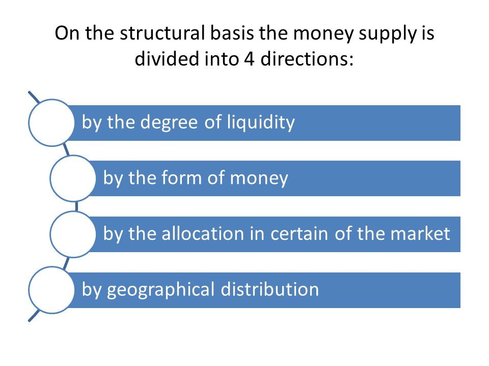 On the structural basis the money supply is divided into 4 directions: