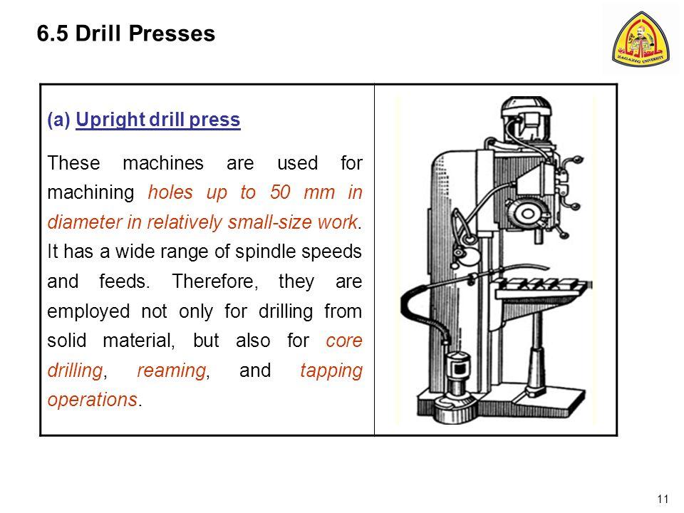 6.5 Drill Presses (a) Upright drill press