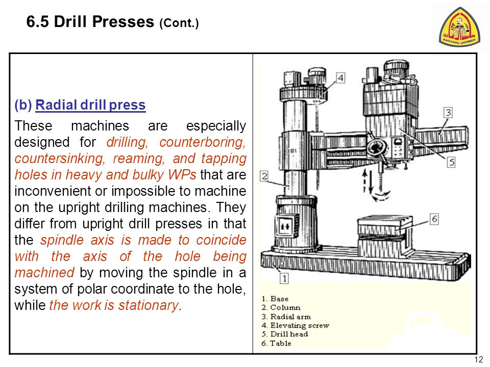 6.5 Drill Presses (Cont.) (b) Radial drill press