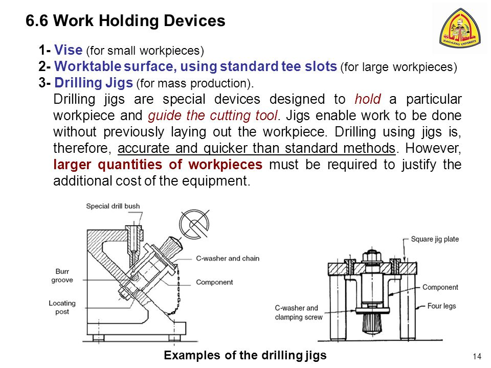 6.6 Work Holding Devices 1- Vise (for small workpieces)
