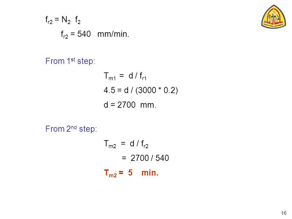 fr2 = N2 f2 fr2 = 540 mm/min. From 1st step: Tm1 = d / fr1. 4.5 = d / (3000 * 0.2) d = 2700 mm.