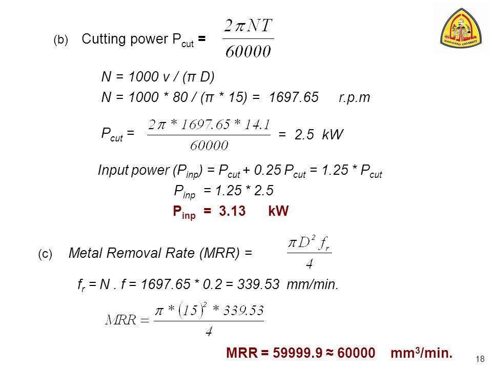 Input power (Pinp) = Pcut + 0.25 Pcut = 1.25 * Pcut