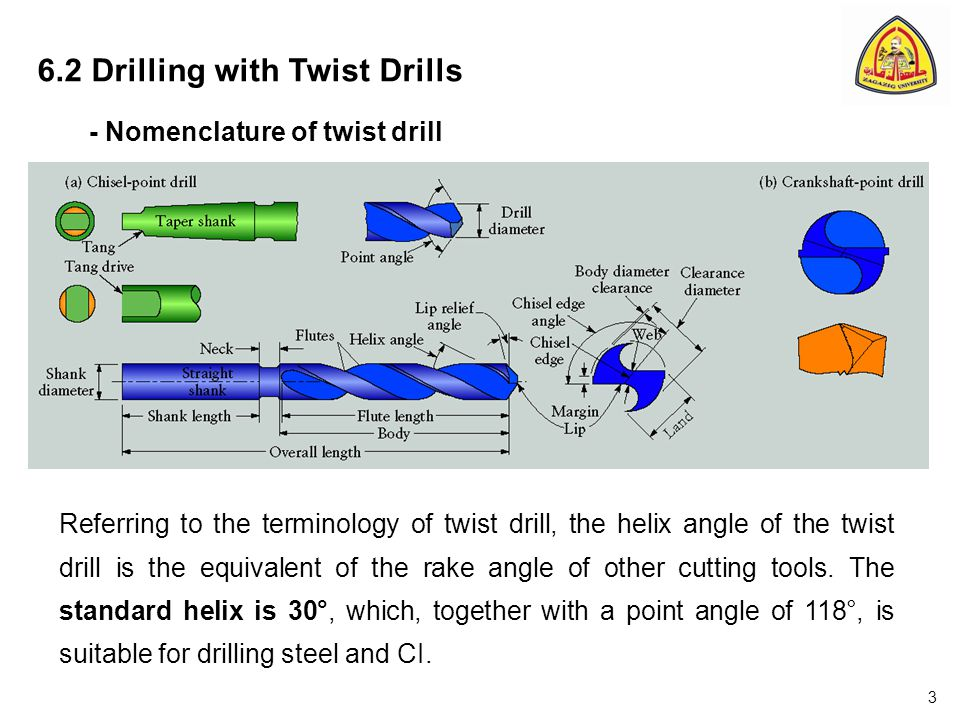 6.2 Drilling with Twist Drills