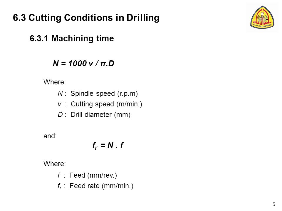 6.3 Cutting Conditions in Drilling