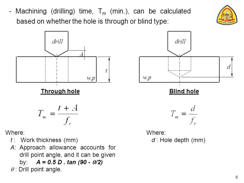 - Machining (drilling) time, Tm (min