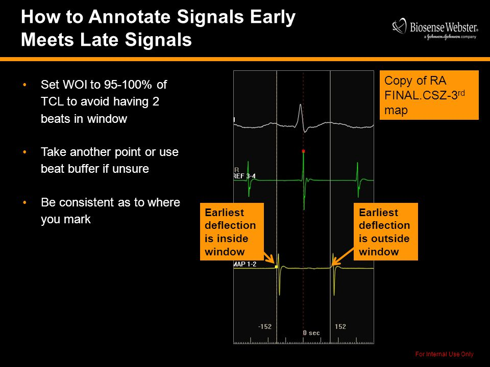 How to Annotate Signals Early Meets Late Signals