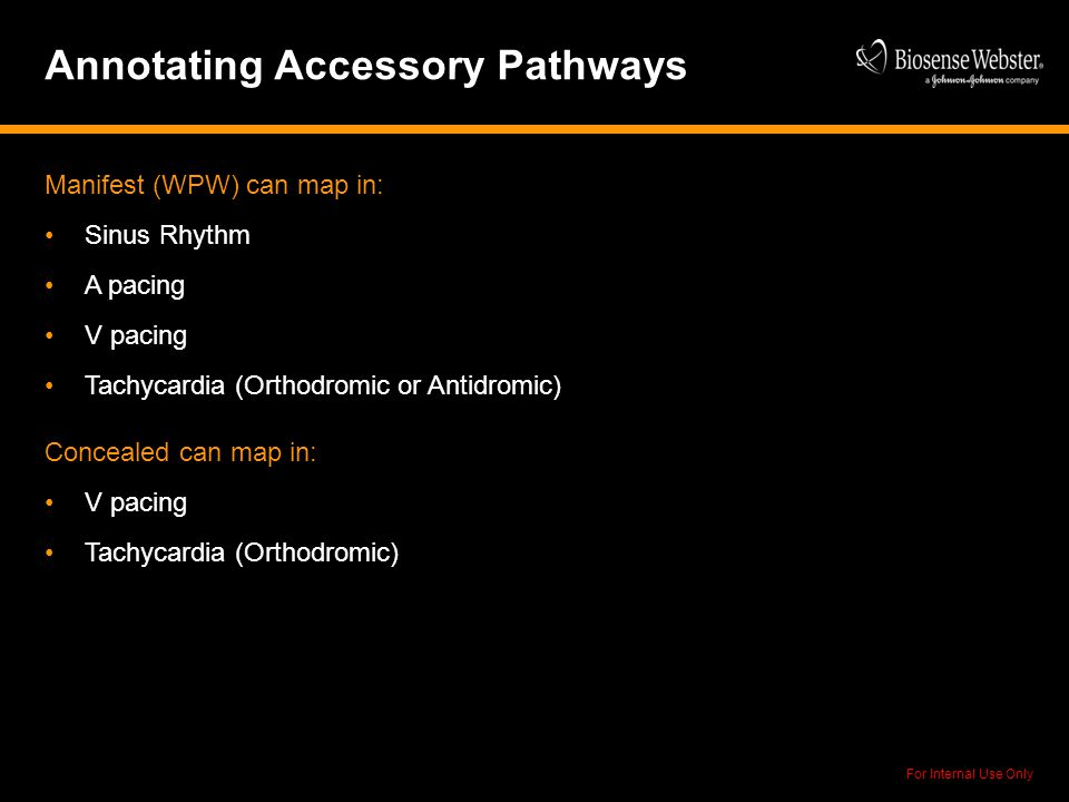 Annotating Accessory Pathways