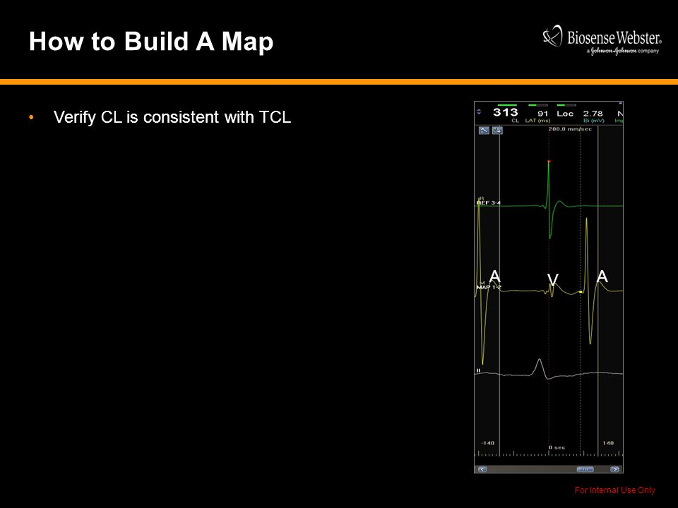 How to Build A Map Verify CL is consistent with TCL A V A