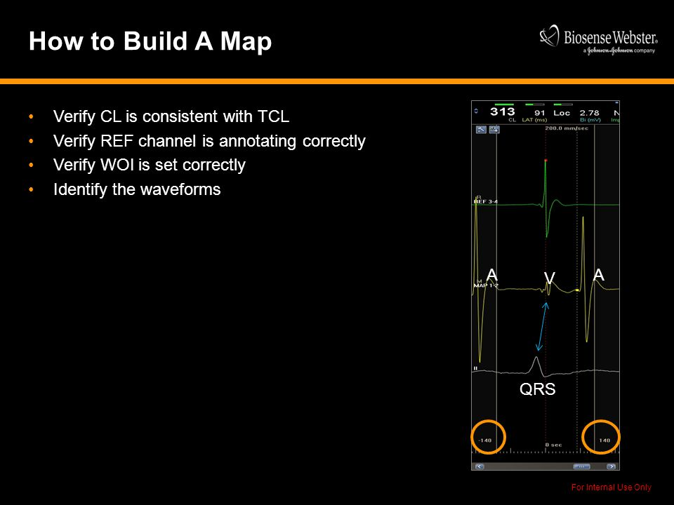 How to Build A Map Verify CL is consistent with TCL