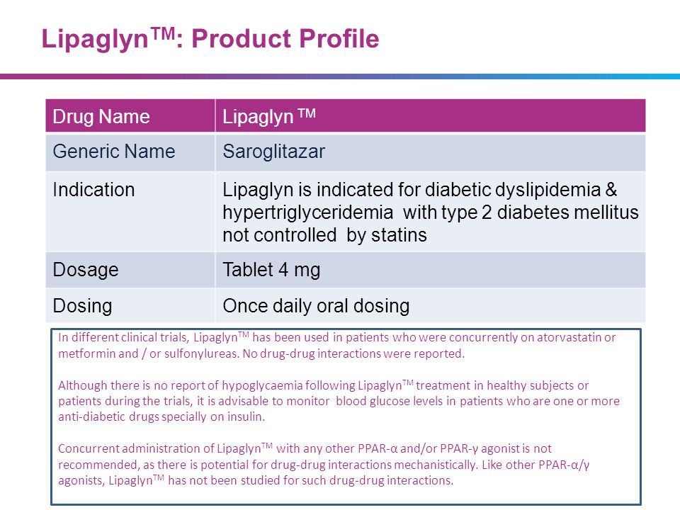 Proposed place of LipaglynTM in the treatment of Diabetic Dyslipidemia