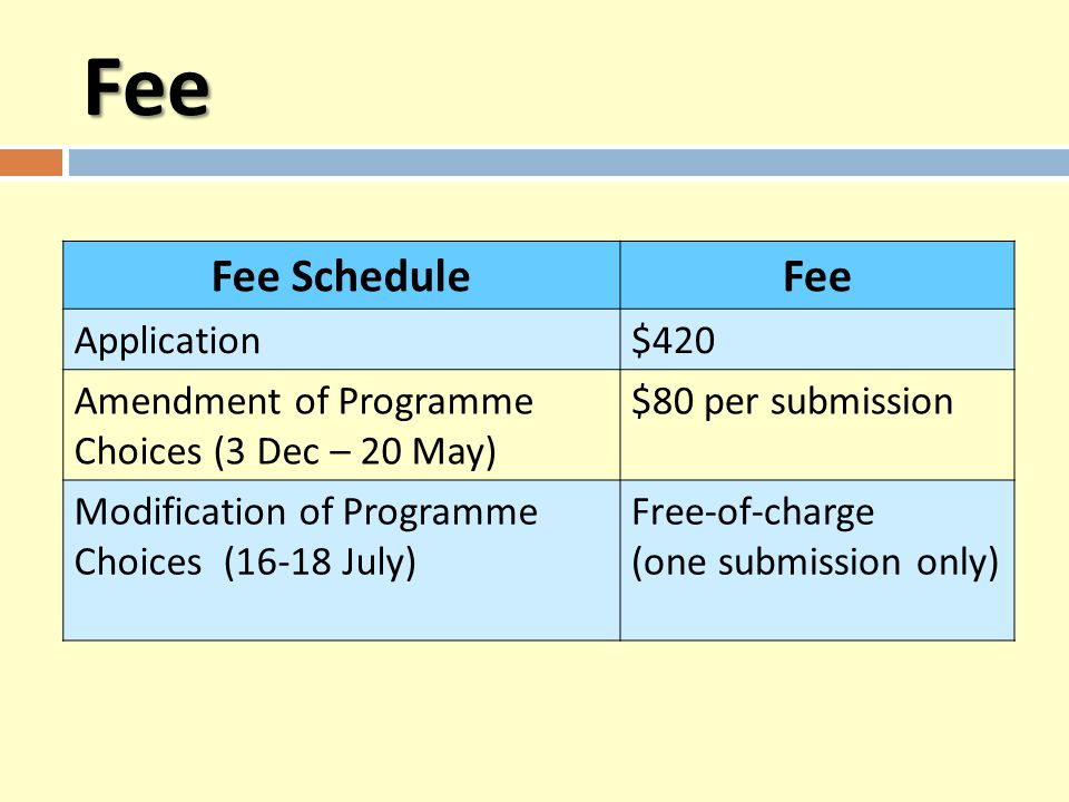 Fee Fee Schedule Fee Application $420