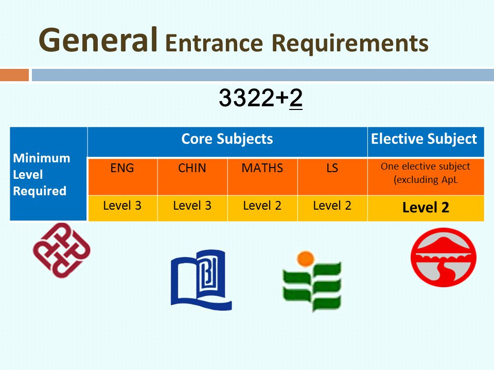 General Entrance Requirements