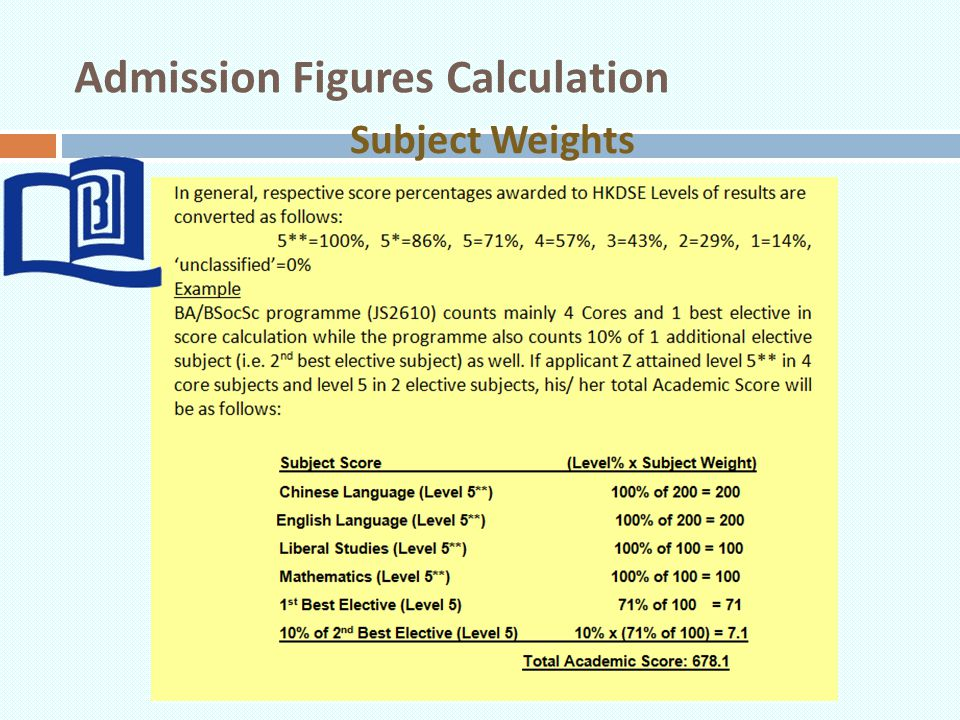 Admission Figures Calculation