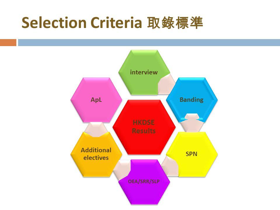 Selection Criteria 取錄標準
