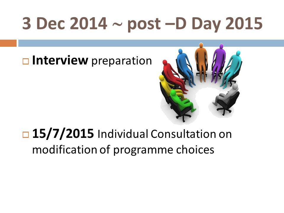 3 Dec 2014  post –D Day 2015 Interview preparation