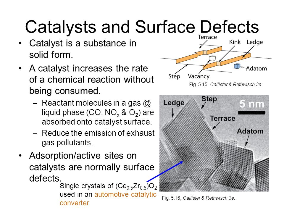 Catalysts and Surface Defects