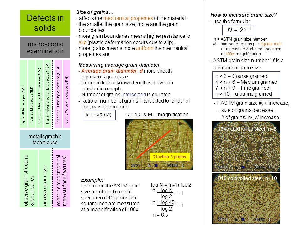 Defects in solids microscopic examination Size of grains…