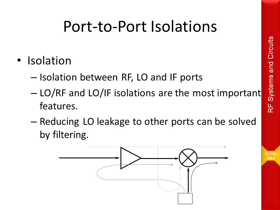 Port-to-Port Isolations
