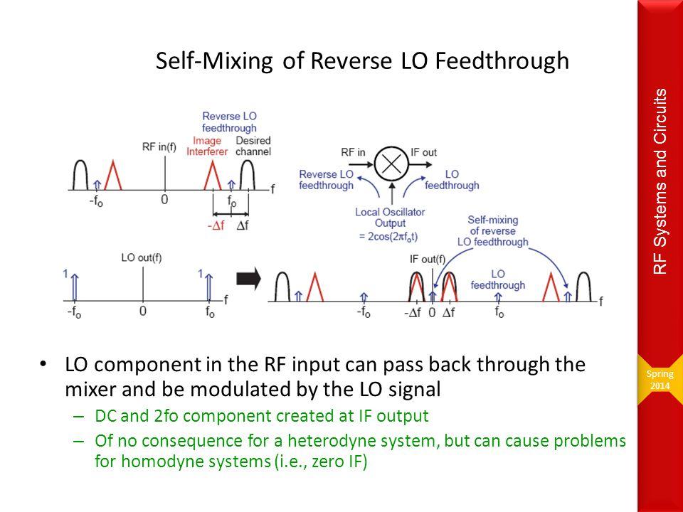 Self-Mixing of Reverse LO Feedthrough
