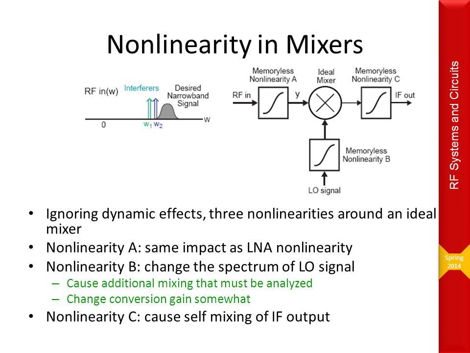 Nonlinearity in Mixers