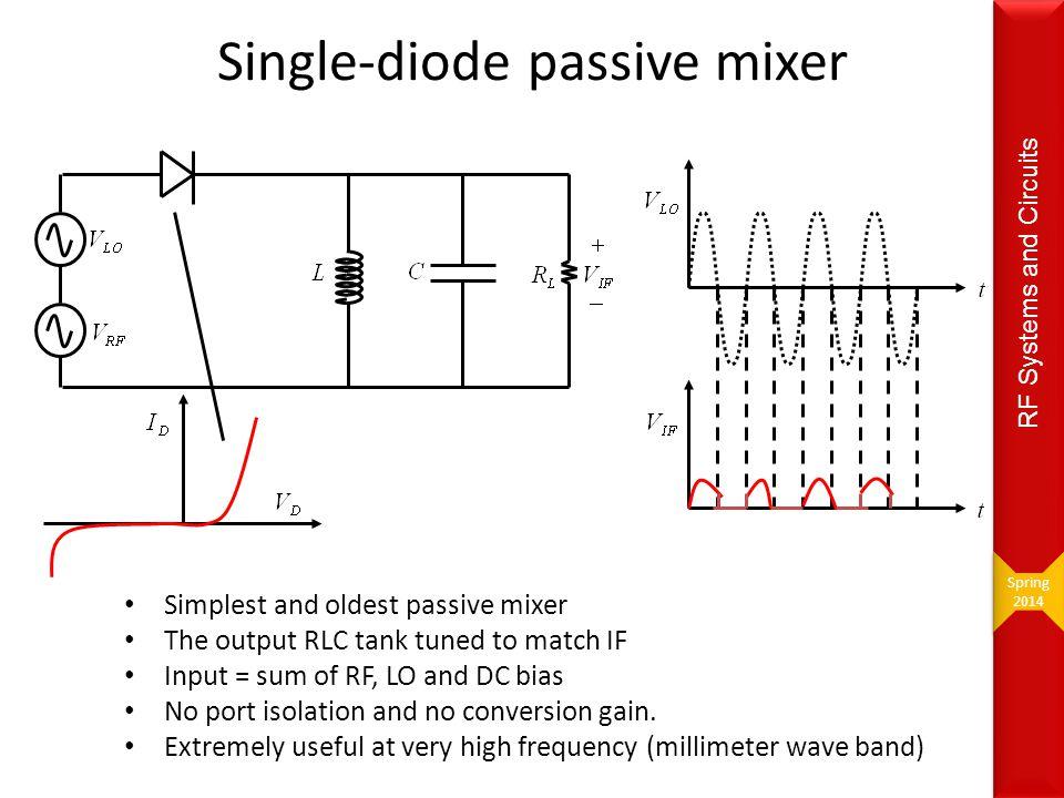 Single-diode passive mixer