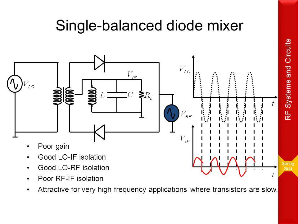 Single-balanced diode mixer