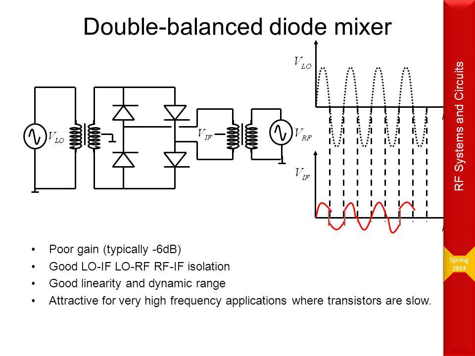 Double-balanced diode mixer