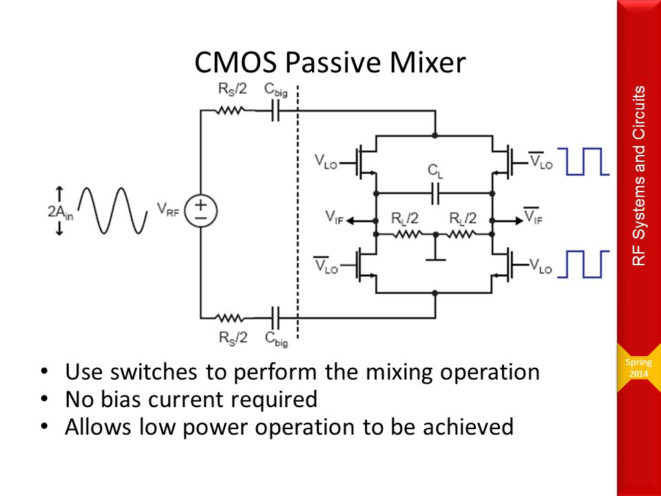 CMOS Passive Mixer Use switches to perform the mixing operation