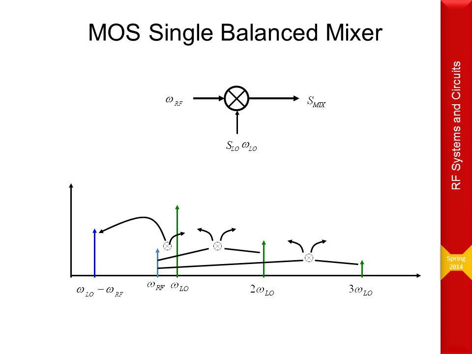 MOS Single Balanced Mixer