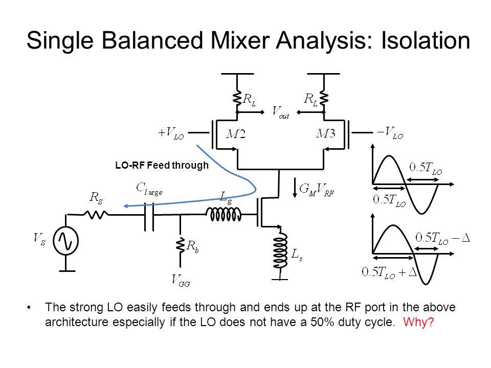 Single Balanced Mixer Analysis: Isolation