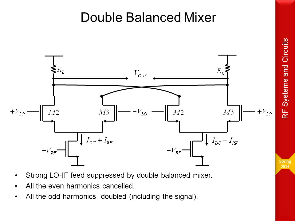 Double Balanced Mixer RF Systems and Circuits