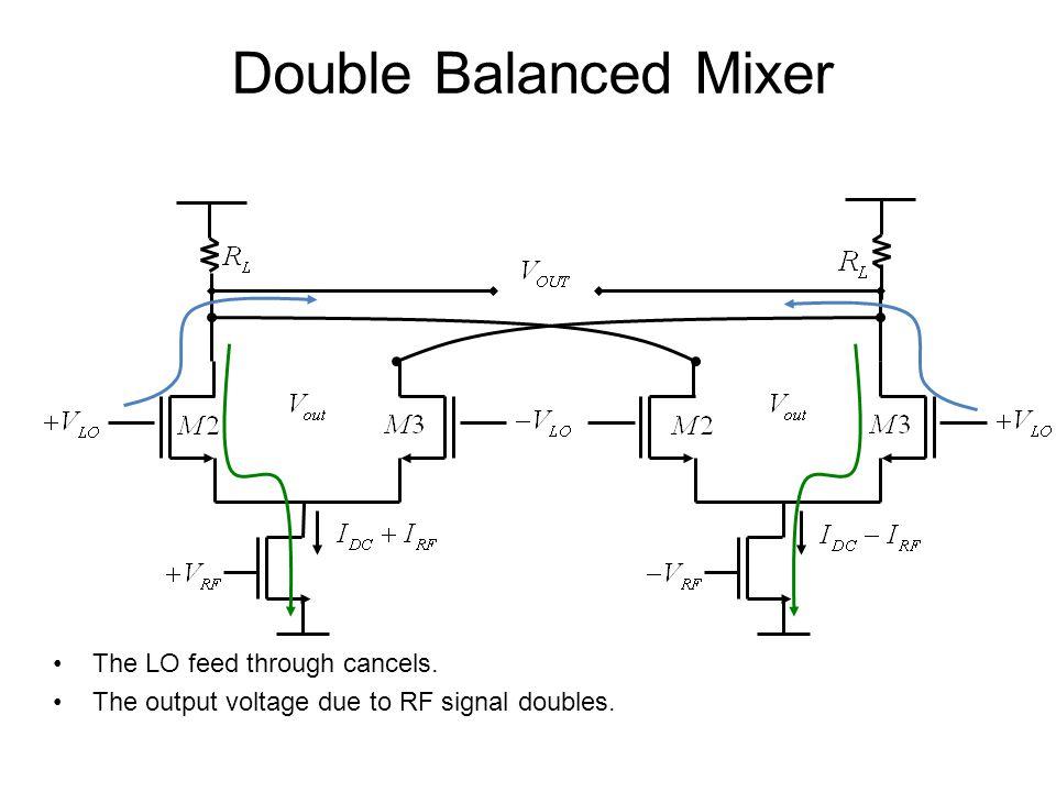 Double Balanced Mixer The LO feed through cancels.