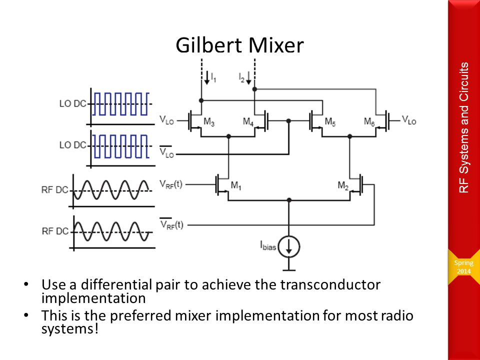 Spring 2014. RF Systems and Circuits. Gilbert Mixer. Use a differential pair to achieve the transconductor implementation.