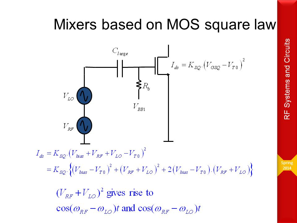 Mixers based on MOS square law