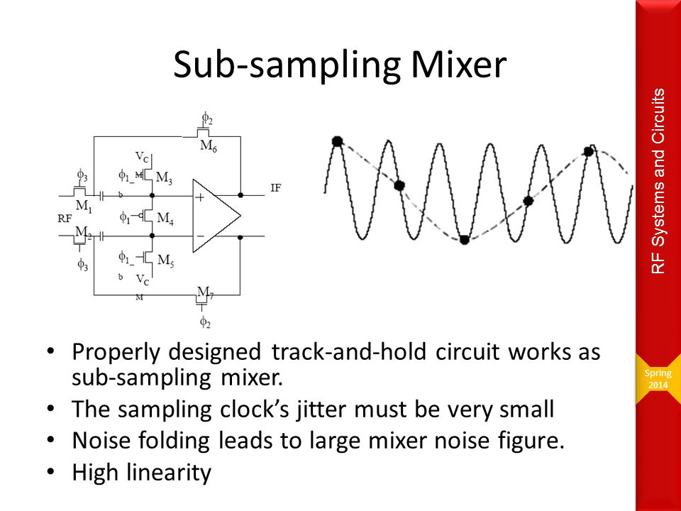Spring 2014. RF Systems and Circuits. Sub-sampling Mixer. Properly designed track-and-hold circuit works as sub-sampling mixer.