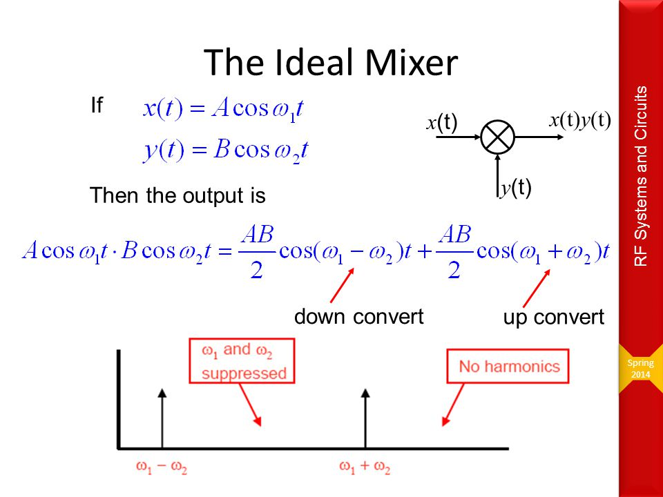 The Ideal Mixer If x(t)y(t) x(t) y(t) Then the output is down convert