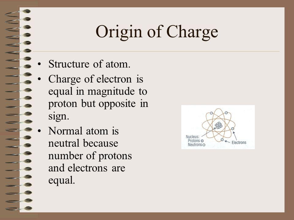 Origin of Charge Structure of atom.