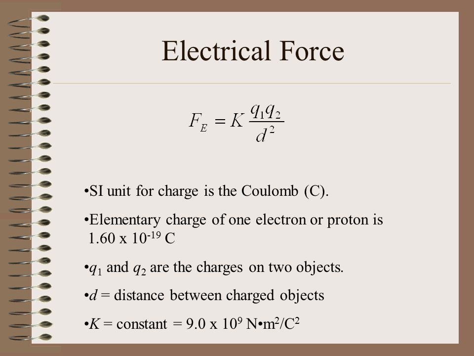 Electrical Force SI unit for charge is the Coulomb (C).