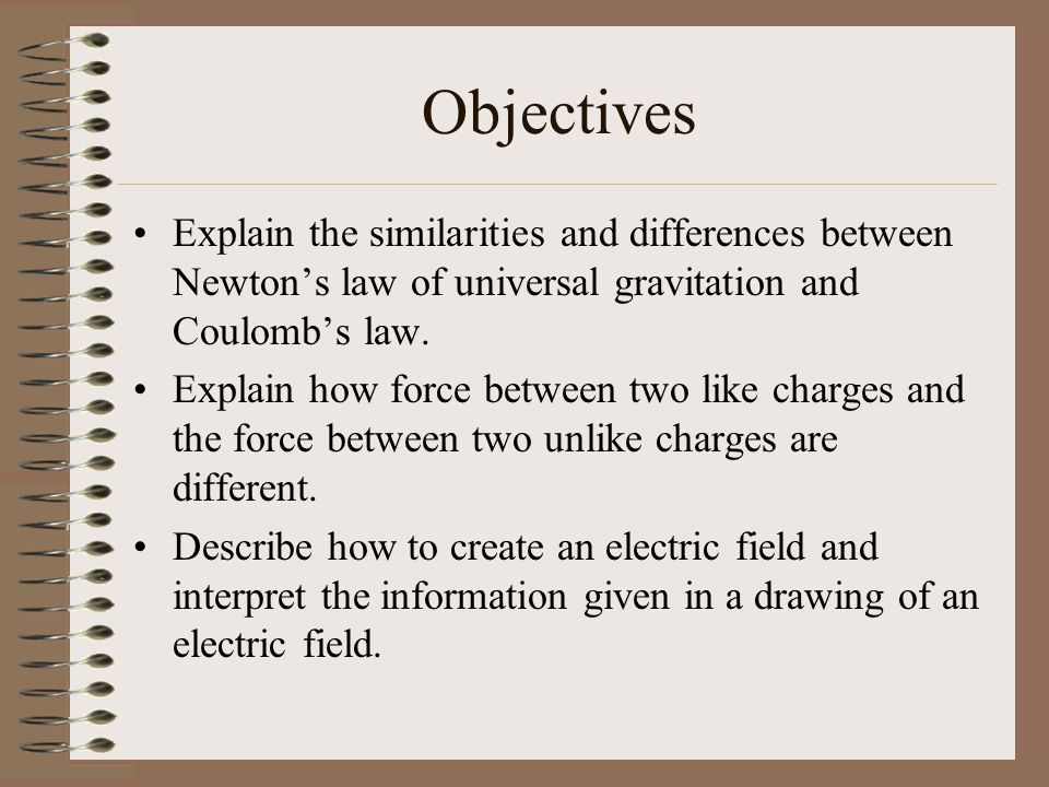 Objectives Explain the similarities and differences between Newton's law of universal gravitation and Coulomb's law.