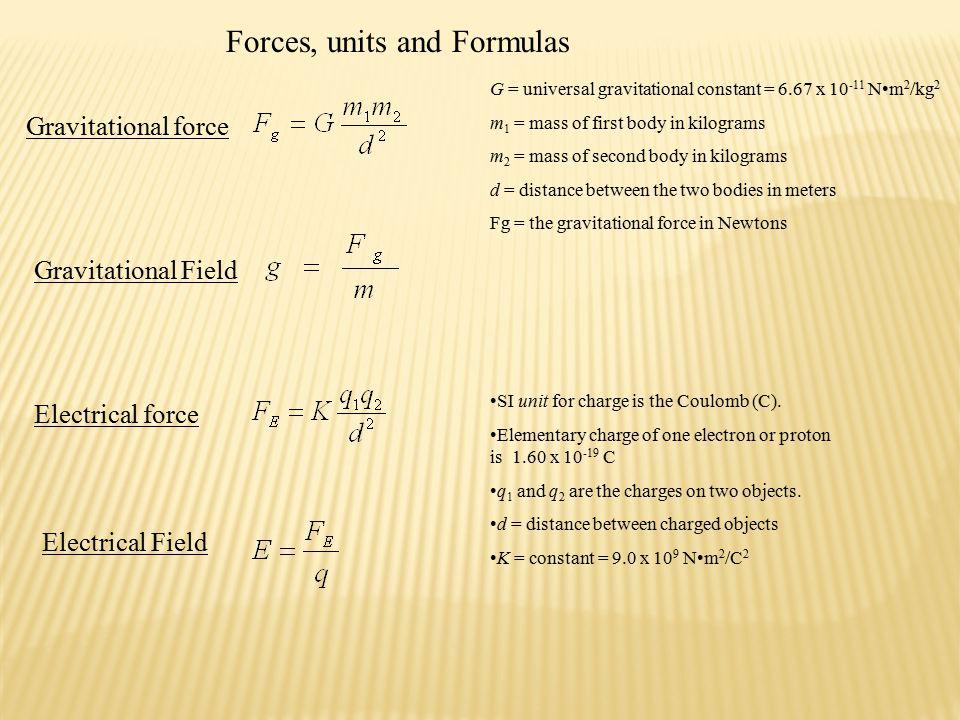 Forces, units and Formulas