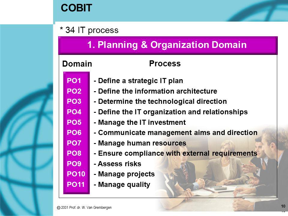 1. Planning & Organization Domain