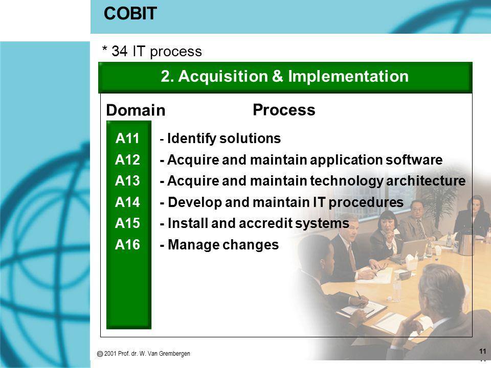 2. Acquisition & Implementation