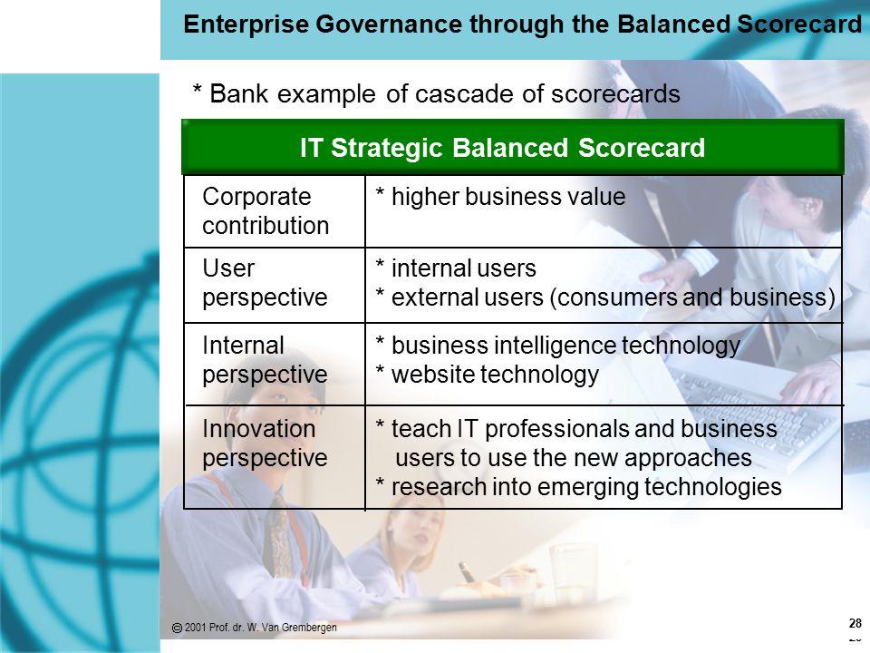 IT Strategic Balanced Scorecard