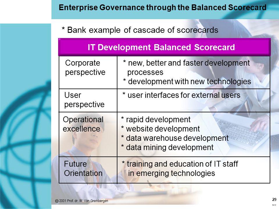 IT Development Balanced Scorecard