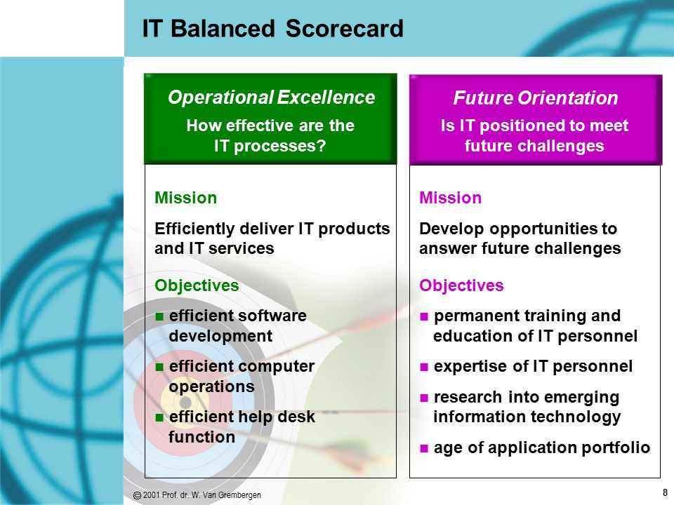 IT Balanced Scorecard Operational Excellence Future Orientation