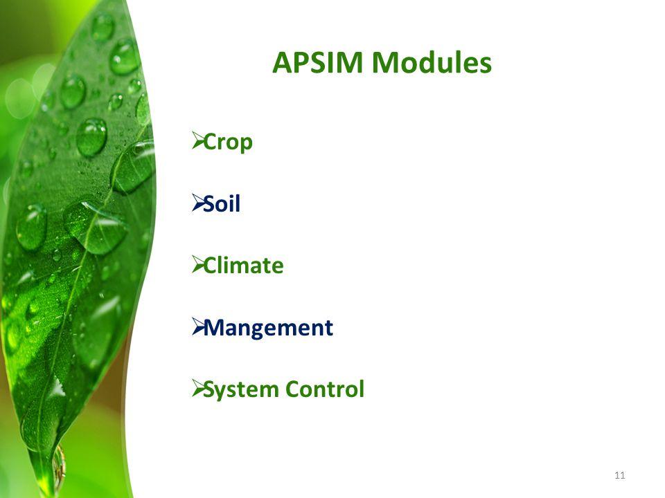 APSIM Modules Crop Soil Climate Mangement System Control